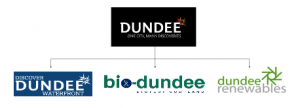 Dundee´s family of brands