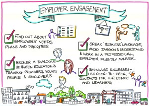 young people_engaging_employer_poster
