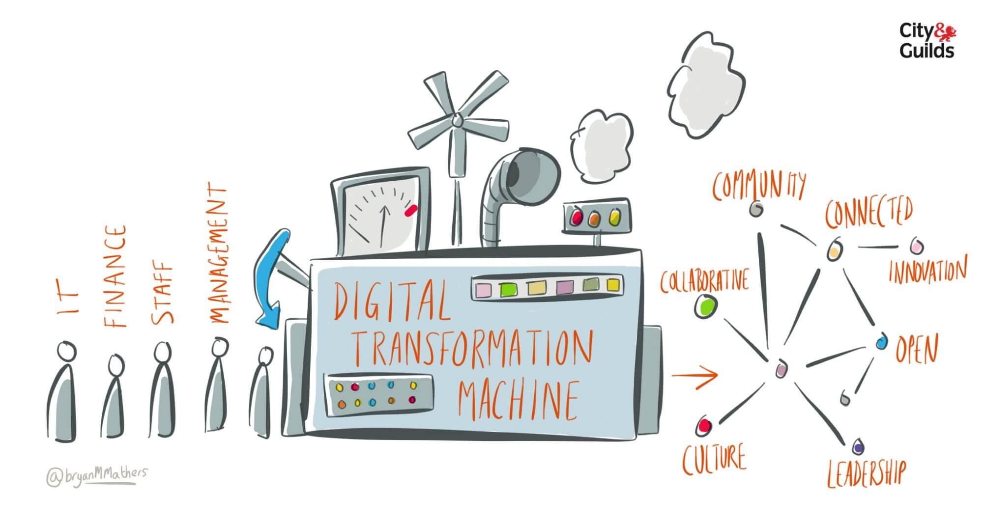Digitalna tranzicija lokalnih skupnosti